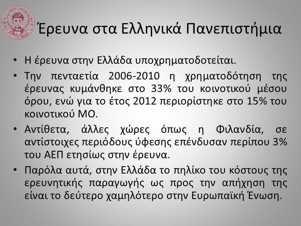 Χρηματοδότηση και απήχηση της Ελληνικής έρευνας Ελλάδα Χρηματοδότηση 0.6% ΑΕΠ (ανώτατο ποσοστό-1999) 0,15% (2012) Απήχηση 90% του κοινοτικού μέσου δείκτη (http://report03.metrics.ekt.gr/)http://report03.metrics.ekt.gr/ Ευρωπαϊκή Ένωση Χρηματοδότηση 1,8% ΑΕΠ (μέσος όρος)