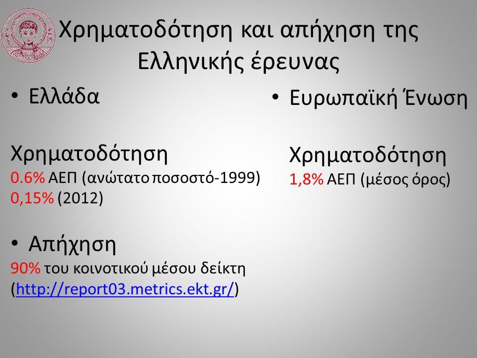 Χρηματοδότηση και απήχηση της Ελληνικής έρευνας Ελλάδα Χρηματοδότηση 0.6% ΑΕΠ (ανώτατο ποσοστό-1999) 0,15% (2012) Απήχηση 90% του κοινοτικού μέσου δεί