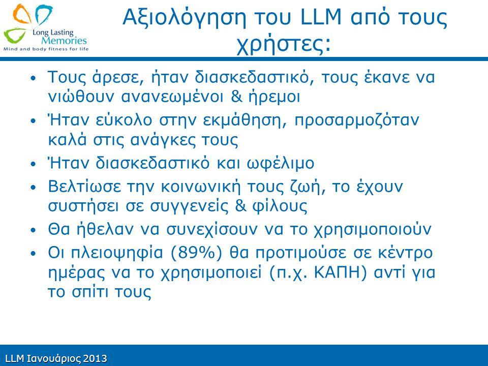 Αξιολόγηση του LLM από τους χρήστες: Τους άρεσε, ήταν διασκεδαστικό, τους έκανε να νιώθουν ανανεωμένοι & ήρεμοι Ήταν εύκολο στην εκμάθηση, προσαρμοζότ