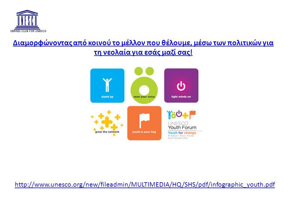 Διαμορφώνοντας από κοινού το μέλλον που θέλουμε, μέσω των πολιτικών για τη νεολαία για εσάς μαζί σας! http://www.unesco.org/new/fileadmin/MULTIMEDIA/H