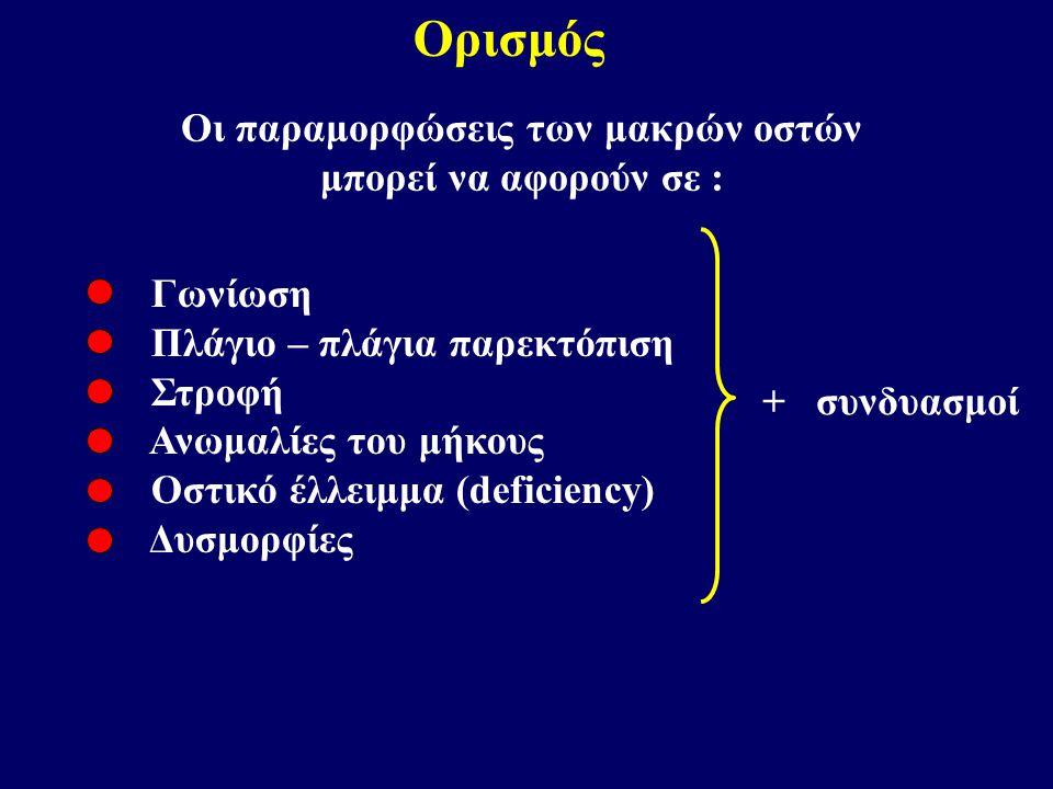 ακτινογραφίες (F, Pr, λοξές και μετρικές) η καλή ποιότητα τους εξασφαλίζεται από την παρουσία του ιατρού καθορισμός αξόνων σε μετωπιαίο επίπεδο και οβελιαίο επίπεδο έλεγχος παρακείμενων αρθρώσεων αξονική τομογραφία Διάγνωση