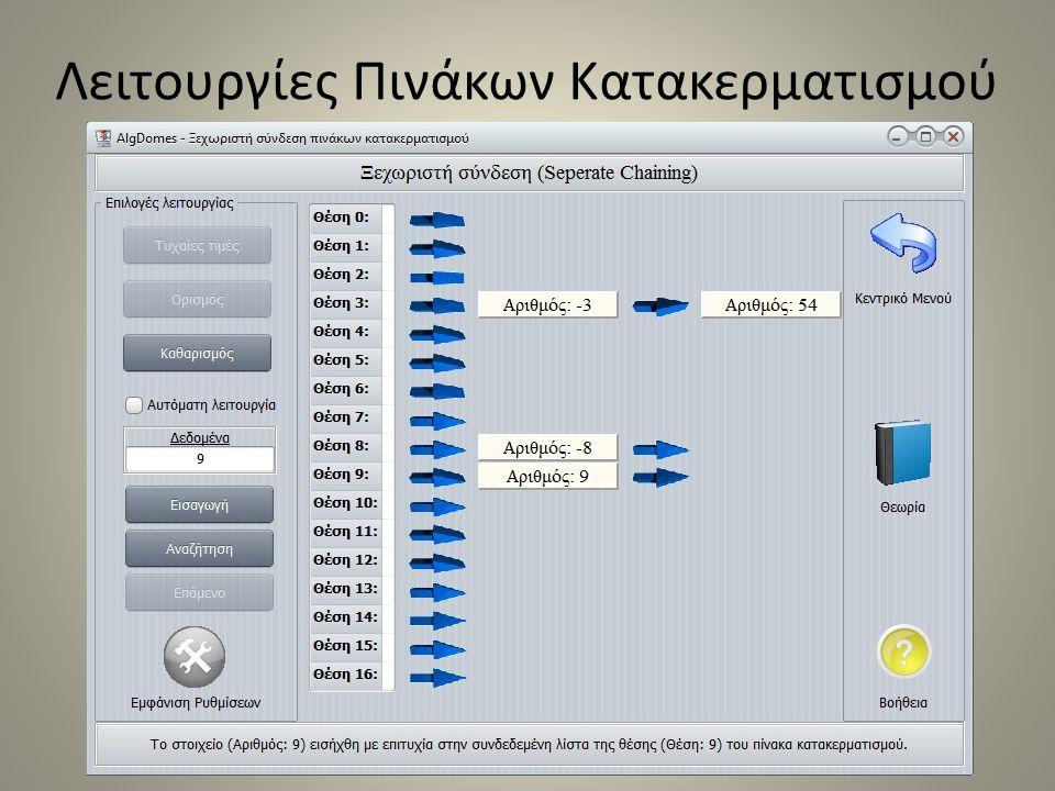 Λειτουργίες Πινάκων Κατακερματισμού