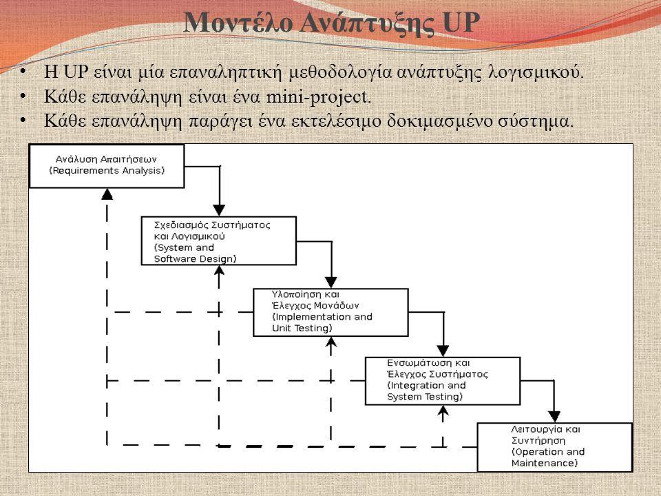 Η UP είναι μία επαναληπτική μεθοδολογία ανάπτυξης λογισμικού.