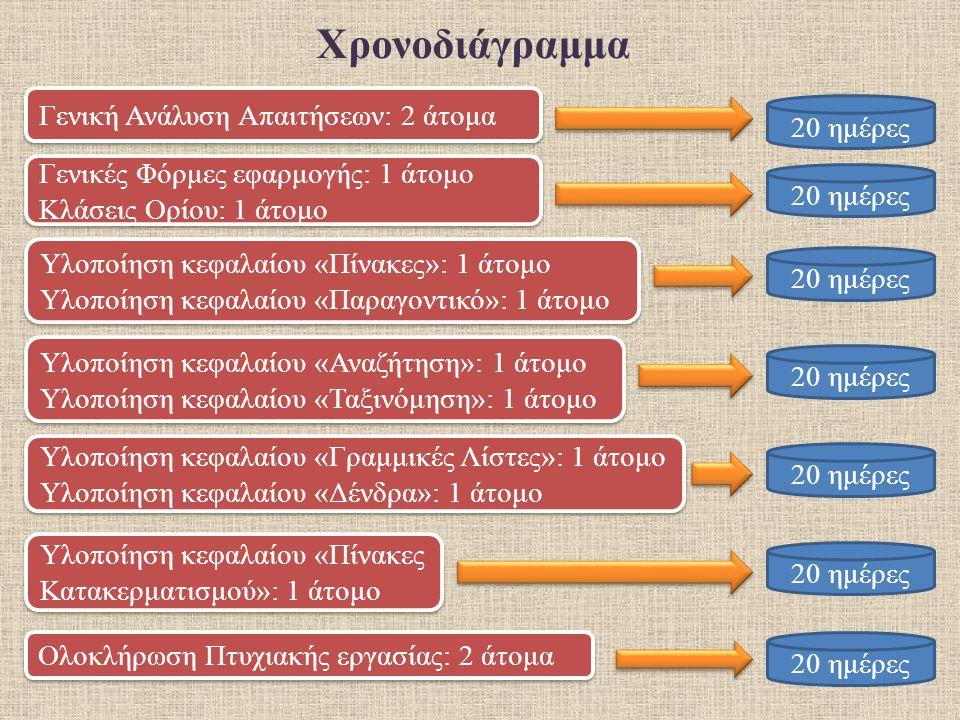 TortoiseSVN : Διαχείριση και Οργάνωση λογισμικού.ArgoUml: Ανάπτυξη και Σχεδίαση εφαρμογής.