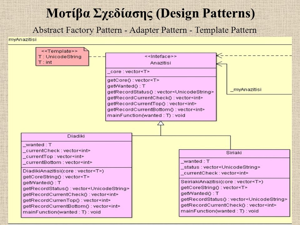 Μοτίβα Σχεδίασης (Design Patterns) Abstract Factory Pattern - Adapter Pattern - Template Pattern