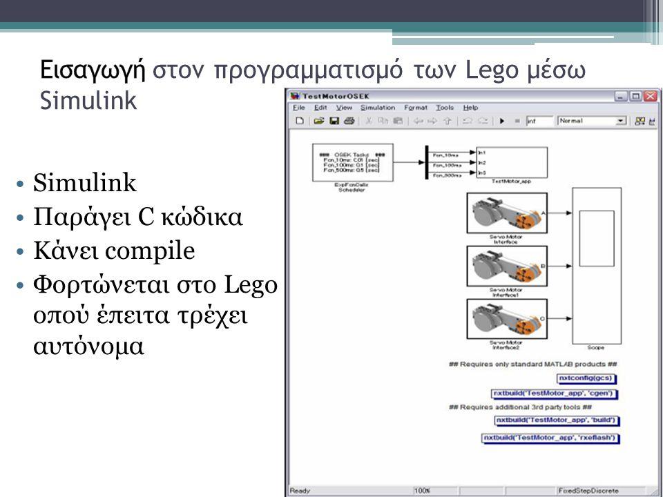 Simulink Παράγει C κώδικα Κάνει compile Φορτώνεται στο Lego οπού έπειτα τρέχει αυτόνομα