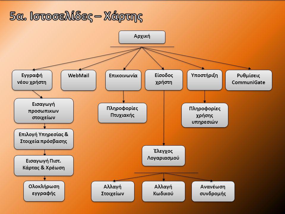 Eγγραφή νέου χρήστη Αρχική Επικοινωνία Είσοδος χρήστη Υποστήριξη Eισαγωγή προσωπικων στοιχείων WebMail Ρυθμίσεις CommuniGate Eπιλογή Υπηρεσίας & Στοιχεία πρόσβασης Eισαγωγή Πιστ.