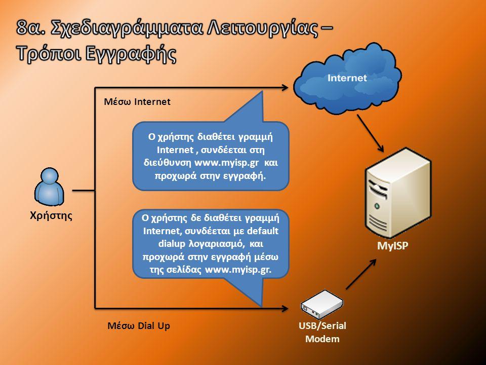 Χρήστης Μέσω Internet Μέσω Dial Up MyISP USB/Serial Modem Ο χρήστης διαθέτει γραμμή Internet, συνδέεται στη διεύθυνση www.myisp.gr και προχωρά στην εγγραφή.