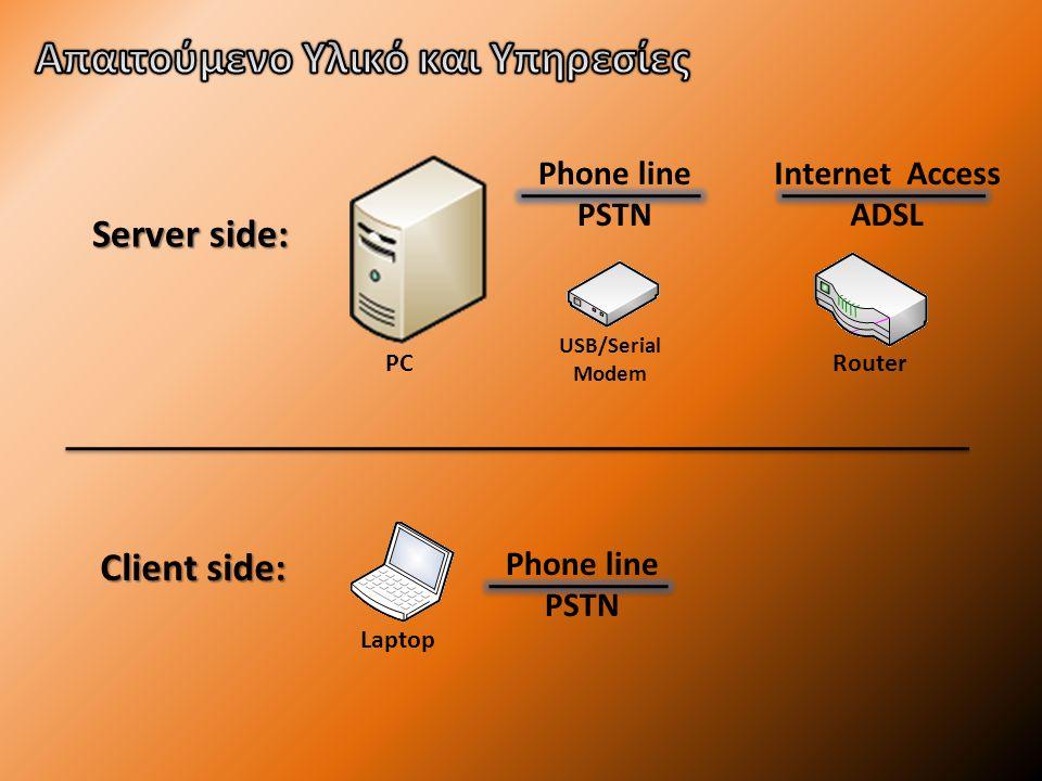 USB/Serial Modem PC Server side: Client side: Phone line PSTN Internet Access ADSL Laptop Phone line PSTN Router