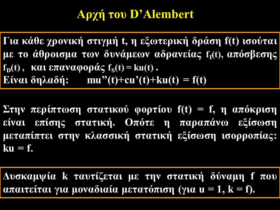 Αρχή του D'Alembert Για κάθε χρονική στιγμή t, η εξωτερική δράση f(t) ισούται με το άθροισμα των δυνάμεων αδρανείας f I (t), απόσβεσης f D (t), και επ