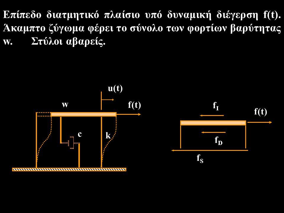 Επίπεδο διατμητικό πλαίσιο υπό δυναμική διέγερση f(t). Άκαμπτο ζύγωμα φέρει το σύνολο των φορτίων βαρύτητας w. Στύλοι αβαρείς. f(t) w c k u(t) fIfI f(