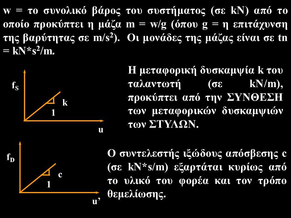 w = το συνολικό βάρος του συστήματος (σε kN) από το οποίο προκύπτει η μάζα m = w/g (όπου g = η επιτάχυνση της βαρύτητας σε m/s 2 ). Οι μονάδες της μάζ