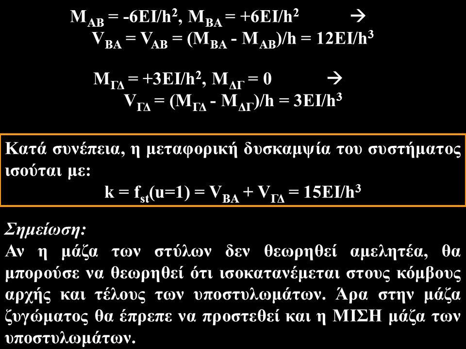 Μ ΑΒ = -6EI/h 2, M BA = +6EI/h 2  V BA = V AB = (M BA - M AB )/h = 12EI/h 3 M ΓΔ = +3EI/h 2, M ΔΓ = 0  V ΓΔ = (M ΓΔ - Μ ΔΓ )/h = 3EI/h 3 Κατά συνέπε