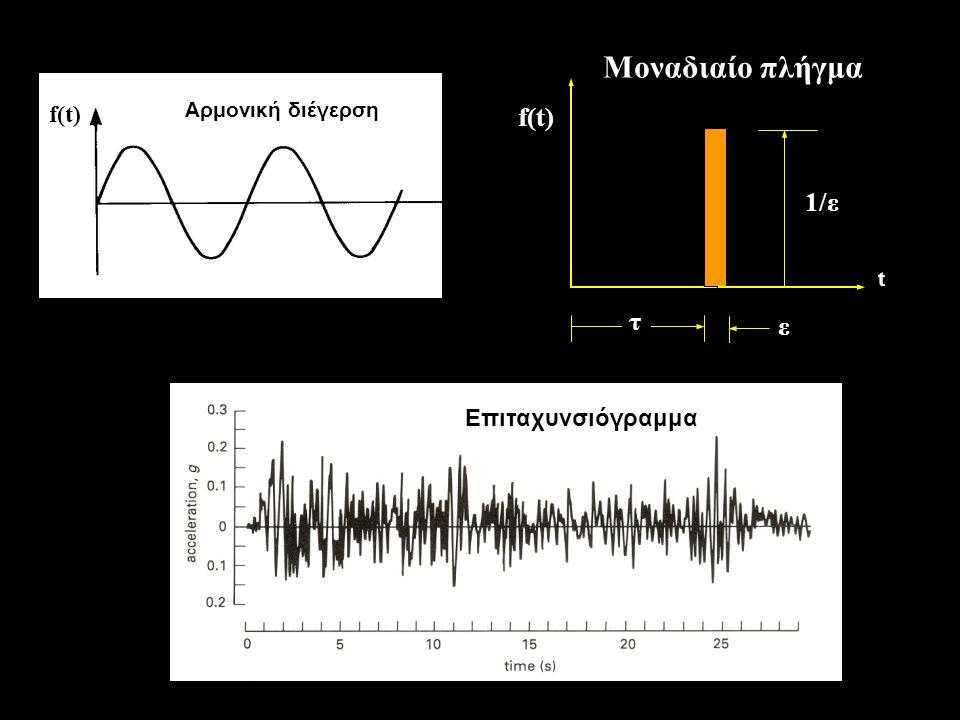 w = το συνολικό βάρος του συστήματος (σε kN) από το οποίο προκύπτει η μάζα m = w/g (όπου g = η επιτάχυνση της βαρύτητας σε m/s 2 ).