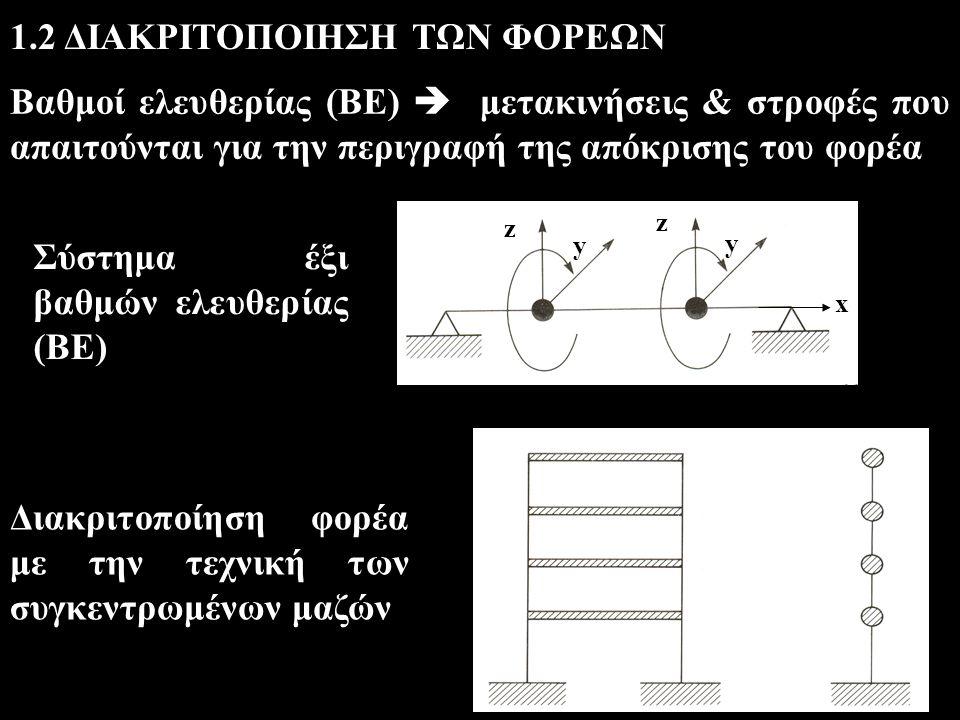 1.3 ΜΟΡΦΩΣΗ ΕΞΙΣΩΣΕΩΝ ΔΥΝΑΜΙΚΗΣ ΙΣΟΡΡΟΠΙΑΣ Το απλούστερο δυναμικό σύστημα με ένα (1) ΒΕ, δηλαδή ο μονοβάθμιος ταλαντωτής Μάζα m (tn= kN*sec 2 /m ), ελατήριο δυστένειας k (kN/m) και ιξώδης αποσβεστήρας με συντελεστή απόσβεσης c (kN*sec/m).