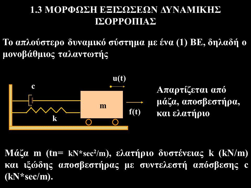Εαν η χρονικά μεταβαλλόμενη απόκριση του φορέα είναι u(t) (σε m), η ταχύτητά του u'(t) (σε m/s) και η επιτάχυνσή του u''(t) (σε m/s 2 ), τότε: f I (t) = m u''(t), f D (t) = c u'(t), f S (t) = k u(t).