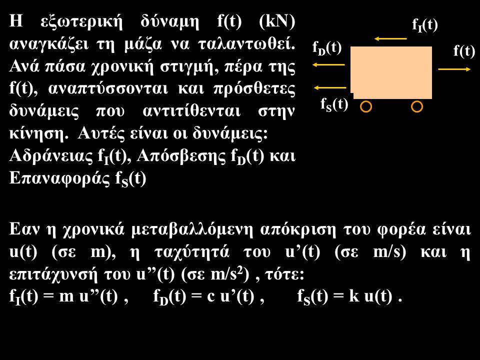 Εαν η χρονικά μεταβαλλόμενη απόκριση του φορέα είναι u(t) (σε m), η ταχύτητά του u'(t) (σε m/s) και η επιτάχυνσή του u''(t) (σε m/s 2 ), τότε: f I (t)
