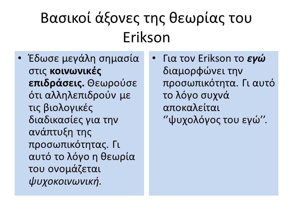 Βασικοί άξονες της θεωρίας του Erikson Έδωσε μεγάλη σημασία στις κοινωνικές επιδράσεις.