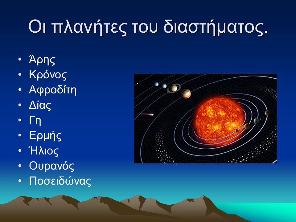Οι πλανήτες του διαστήματος. Άρης Κρόνος Αφροδίτη Δίας Γη Ερμής Ήλιος Ουρανός Ποσειδώνας