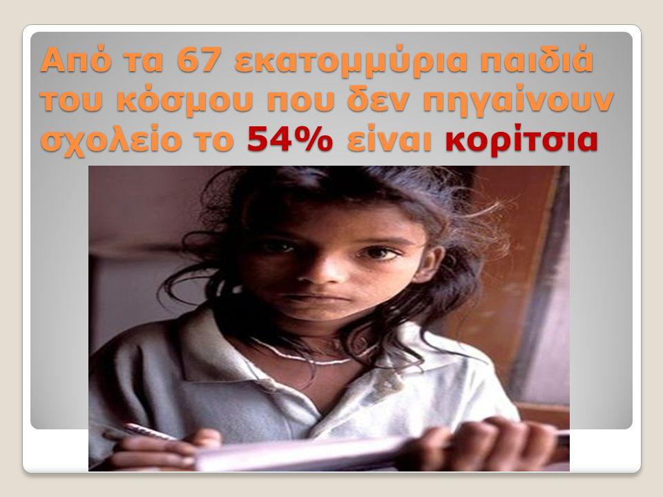 Από τα 67 εκατομμύρια παιδιά του κόσμου που δεν πηγαίνουν σχολείο το 54% είναι κορίτσια
