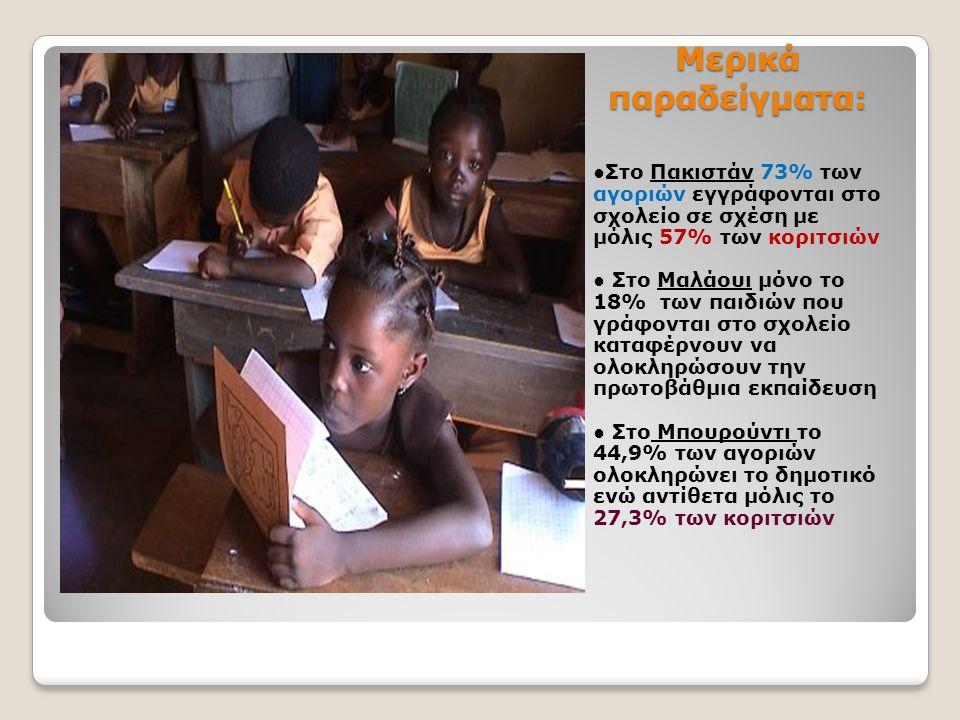 Μερικά παραδείγματα: ●Στο Πακιστάν 73% των αγοριών εγγράφονται στο σχολείο σε σχέση με μόλις 57% των κοριτσιών ● Στο Μαλάουι μόνο το 18% των παιδιών που γράφονται στο σχολείο καταφέρνουν να ολοκληρώσουν την πρωτοβάθμια εκπαίδευση ● Στο Μπουρούντι το 44,9% των αγοριών ολοκληρώνει το δημοτικό ενώ αντίθετα μόλις το 27,3% των κοριτσιών