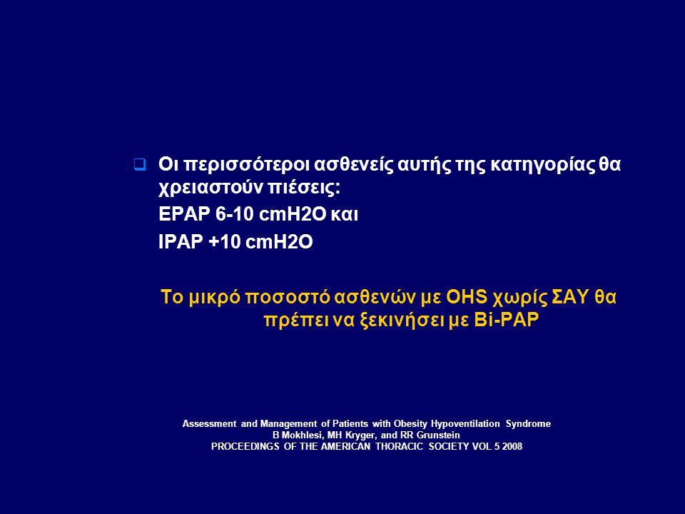  Οι περισσότεροι ασθενείς αυτής της κατηγορίας θα χρειαστούν πιέσεις: ΕPAP 6-10 cmH2O και IPAP +10 cmH2O To μικρό ποσοστό ασθενών με ΟΗS χωρίς ΣΑΥ θα