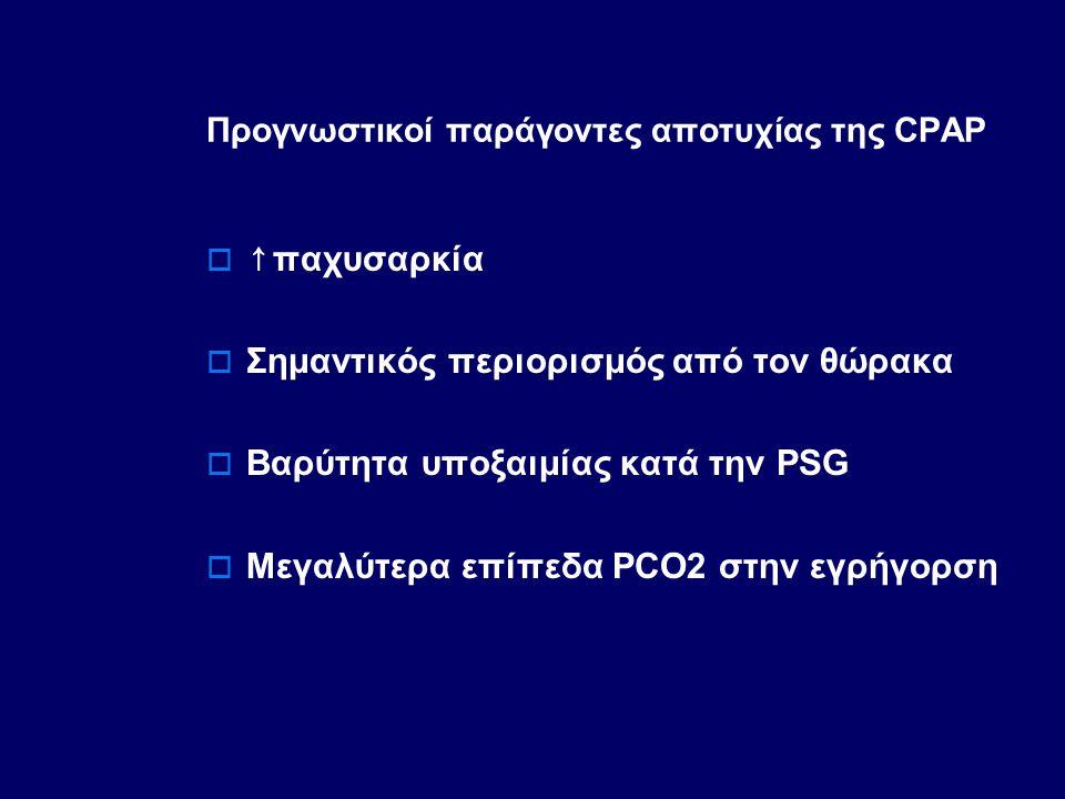 Προγνωστικοί παράγοντες αποτυχίας της CPAP  ↑ παχυσαρκία  Σημαντικός περιορισμός από τον θώρακα  Βαρύτητα υποξαιμίας κατά την PSG  Μεγαλύτερα επίπ