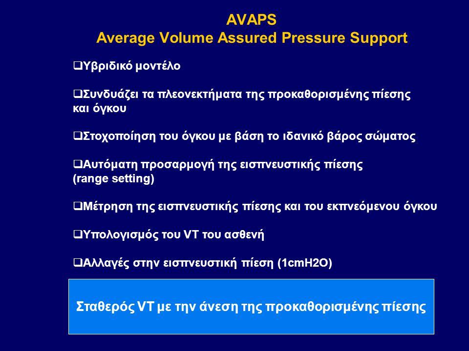 AVAPS Average Volume Assured Pressure Support  Υβριδικό μοντέλο  Συνδυάζει τα πλεονεκτήματα της προκαθορισμένης πίεσης και όγκου  Στοχοποίηση του ό
