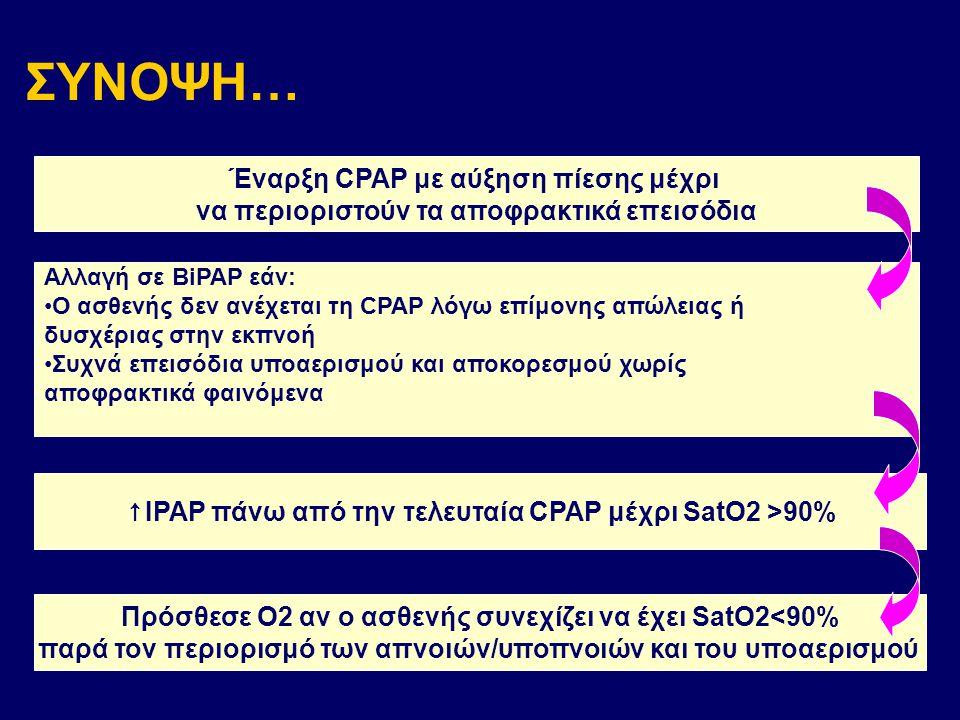 ΣΥΝΟΨΗ… Έναρξη CPAP με αύξηση πίεσης μέχρι να περιοριστούν τα αποφρακτικά επεισόδια Αλλαγή σε BiPAP εάν: Ο ασθενής δεν ανέχεται τη CPAP λόγω επίμονης