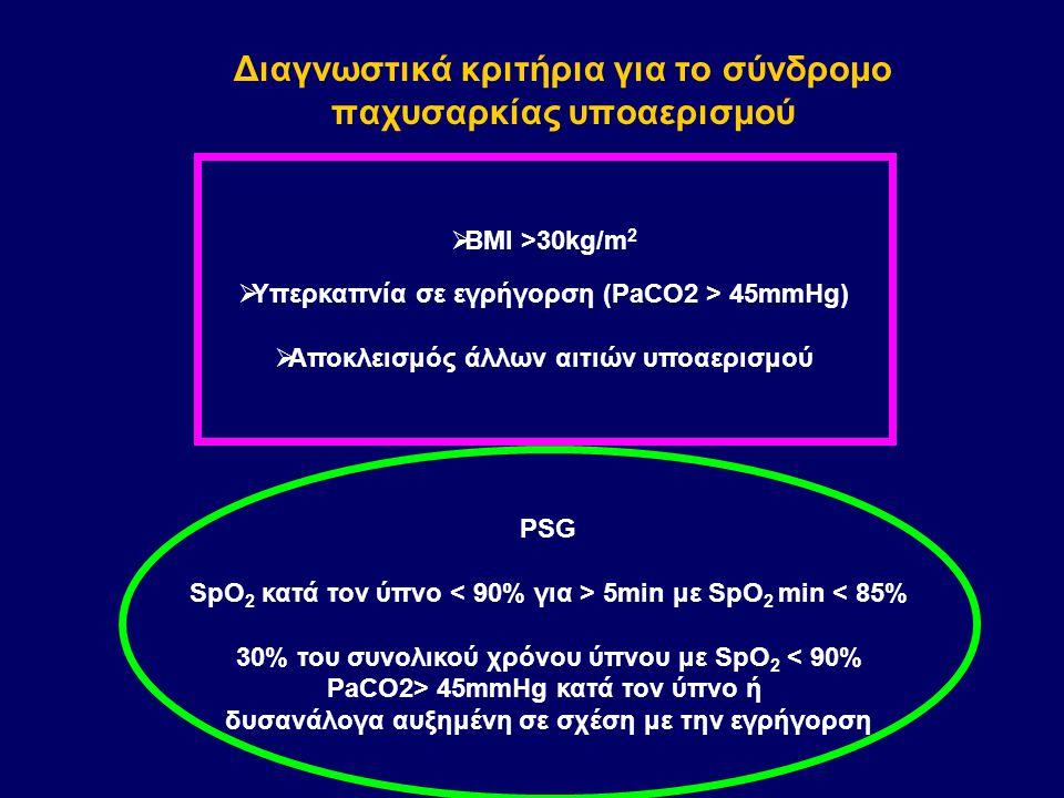 Διαγνωστικά κριτήρια για το σύνδρομο παχυσαρκίας υποαερισμού  ΒΜΙ >30kg/m 2  Υπερκαπνία σε εγρήγορση (PaCO2 > 45mmHg)  Αποκλεισμός άλλων αιτιών υπο
