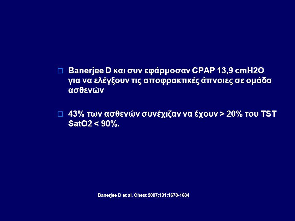  Banerjee D και συν εφάρμοσαν CPAP 13,9 cmH2O για να ελέγξουν τις αποφρακτικές άπνοιες σε ομάδα ασθενών  43% των ασθενών συνέχιζαν να έχουν > 20% το