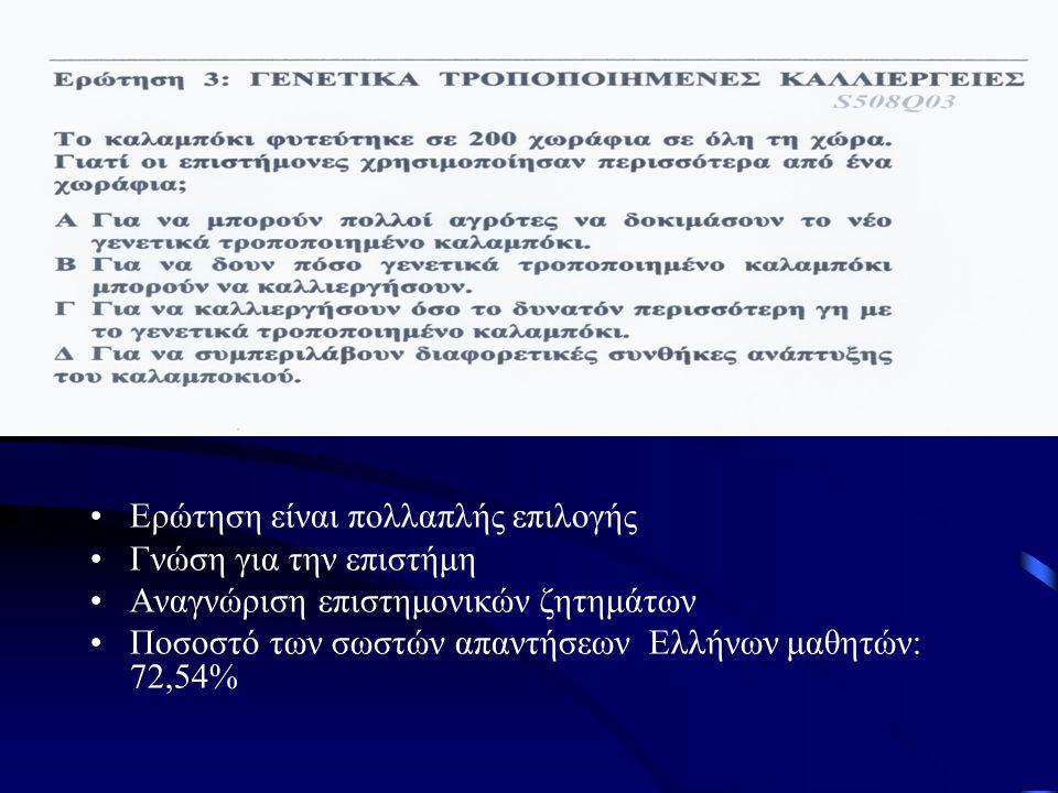 Ερώτηση είναι πολλαπλής επιλογής Γνώση για την επιστήμη Αναγνώριση επιστημονικών ζητημάτων Ποσοστό των σωστών απαντήσεων Ελλήνων μαθητών: 72,54%