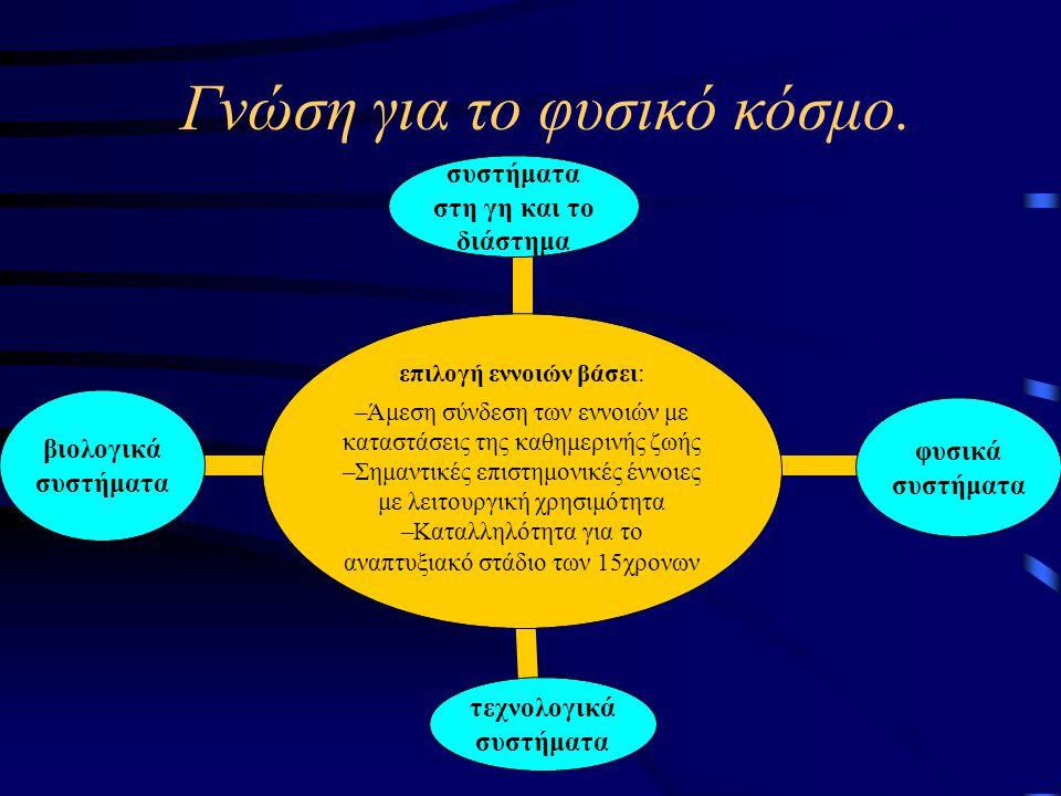 Πεδία εφαρμογής του επιστημονικού αλφαβητισμού ΠροσωπικόΚοινωνικόΠαγκόσμιο Υγεία Διατήρηση της υγείας, ατυχήματα, διατροφή Έλεγχος και μετάδοση ασθενειών, επιλογή φαγητών, η υγεία στην κοινότητα Επιδημίες, εξάπλωση μολυσματικών ασθενειών Φυσικοί πόροι Προσωπική κατανάλωση υλικών και ενέργειας Διατήρηση των πληθυσμών, ποιότητα ζωής, ασφάλεια, παραγωγή και διάθεση των τροφίμων, ενεργειακά αποθέματα Ανανεώσιμα και μη ανανεώσιμα φυσικά συστήματα, μεγέθη πληθυσμών, διατήρηση των ειδών.