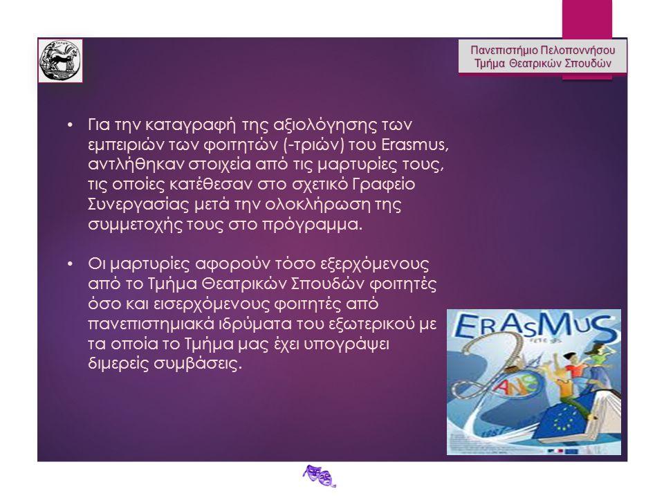 Πανεπιστήμιο Πελοποννήσου Τμήμα Θεατρικών Σπουδών Πανεπιστήμιο Πελοποννήσου Τμήμα Θεατρικών Σπουδών Για την καταγραφή της αξιολόγησης των εμπειριών των φοιτητών (-τριών) του Erasmus, αντλήθηκαν στοιχεία από τις μαρτυρίες τους, τις οποίες κατέθεσαν στο σχετικό Γραφείο Συνεργασίας μετά την ολοκλήρωση της συμμετοχής τους στο πρόγραμμα.