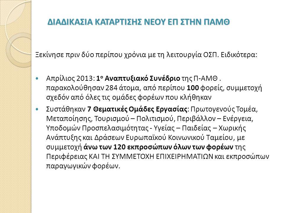 ΔΙΑΔΙΚΑΣΙΑ ΣΧΕΔΙΑΣΜΟΥ ΤΗΣ RIS3 - ΟΡΟΣΗΜΑ Σύσταση θεματικής Ομάδας Εργασίας (Σεπτέμβριος 2012) Διοργάνωση ημερίδας, αξιολόγηση αποτελεσμάτων εμπειρογνωμοσύνης για τη RIS3 από την ΕΕ (04-10-2012) Διοργάνωση εργαστηρίου, συμμετοχή 16 επιχειρήσεων (04-2013).