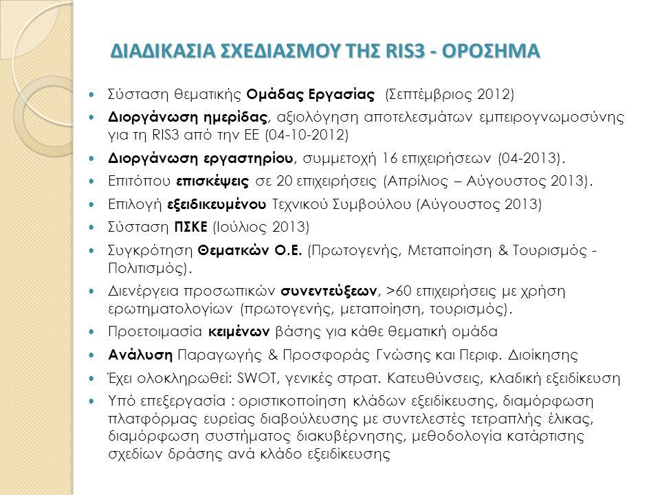 ΔΙΑΔΙΚΑΣΙΑ ΣΧΕΔΙΑΣΜΟΥ ΤΗΣ RIS3 - ΟΡΟΣΗΜΑ Σύσταση θεματικής Ομάδας Εργασίας (Σεπτέμβριος 2012) Διοργάνωση ημερίδας, αξιολόγηση αποτελεσμάτων εμπειρογνω