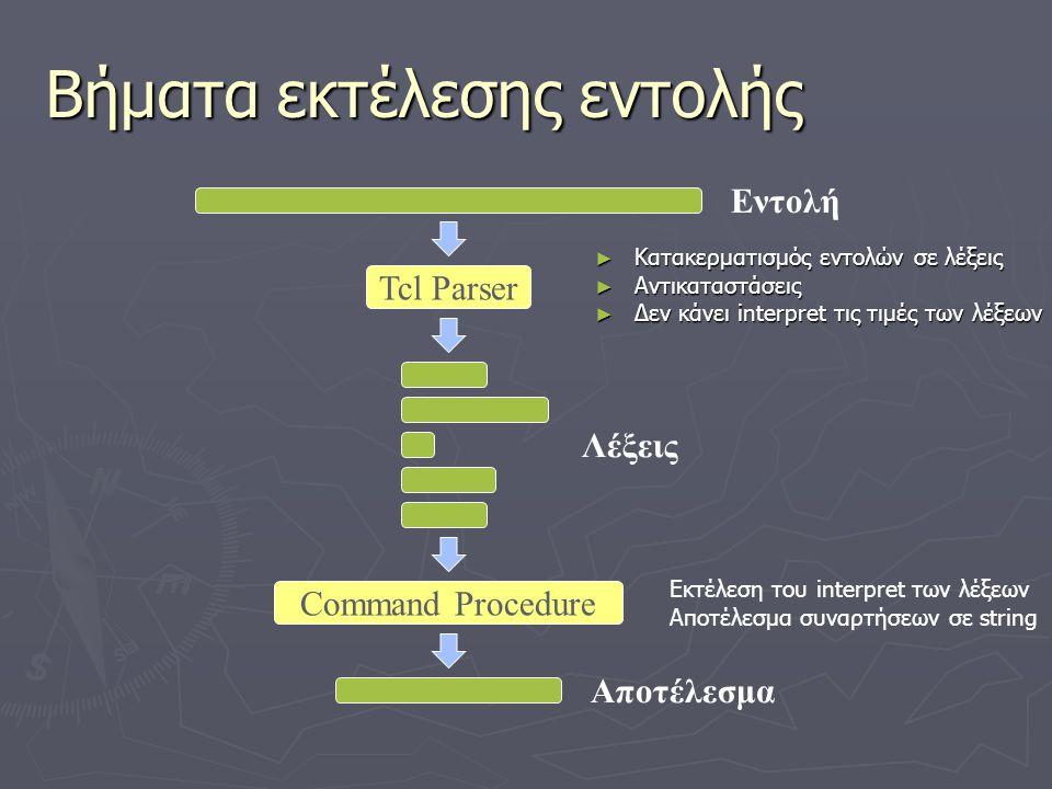 Βήματα εκτέλεσης εντολής Tcl Parser Command Procedure Εντολή Λέξεις Αποτέλεσμα ► Κατακερματισμός εντολών σε λέξεις ► Αντικαταστάσεις ► Δεν κάνει inter