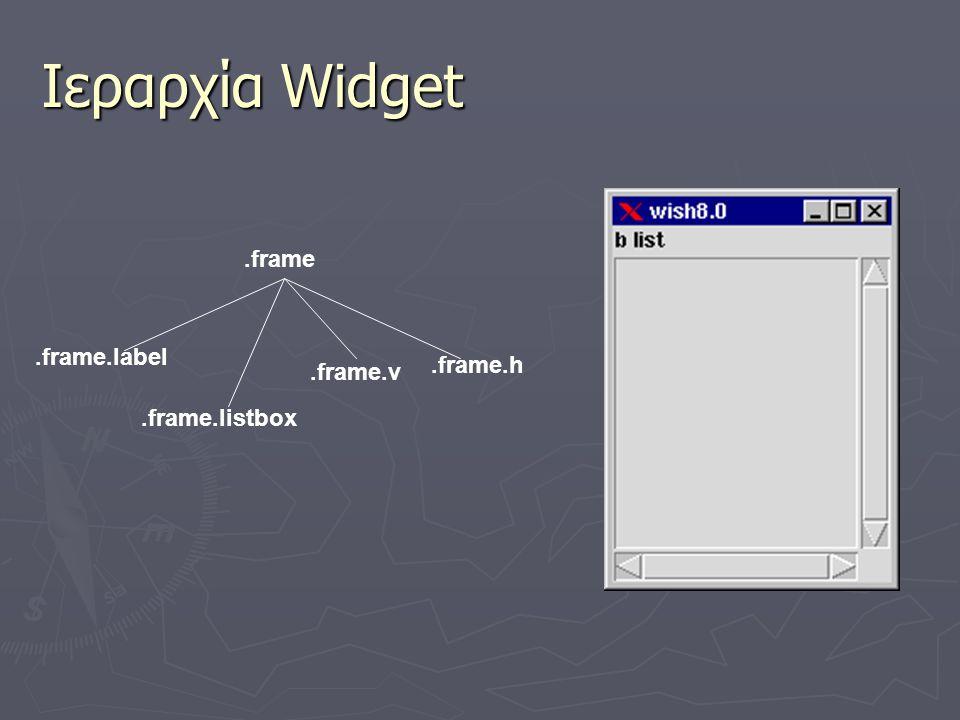 Ιεραρχία Widget.frame.frame.h.frame.v.frame.listbox.frame.label