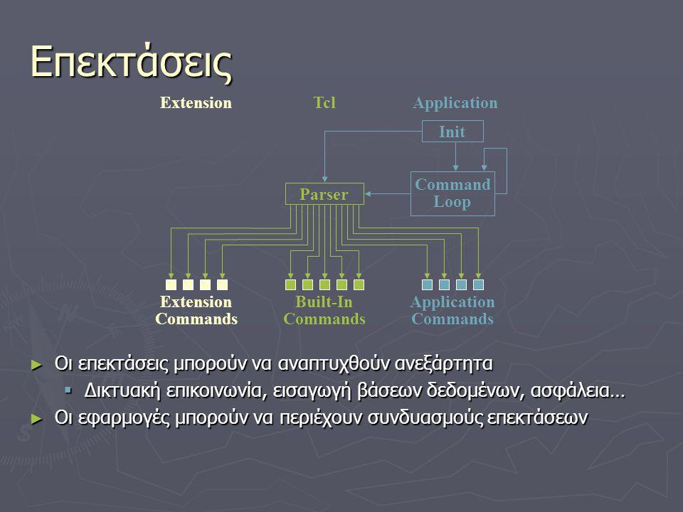Τι είναι μια ΤΚ εφαρμογή ► O TCL διερμηνέας (interpreter) ► To σύνολο εργαλείων ΤΚ ► Συγκεκριμένος για κάθε εφαρμογή κώδικας C  Νέοι τύποι αντικειμένων  Νέα Widgets ► TCL scripts (σύνθεση του άνωθεν κώδικα)  Κατασκευή διεπαφών χρήστη  Αντίδραση σε γεγονότα Εντολές TCL