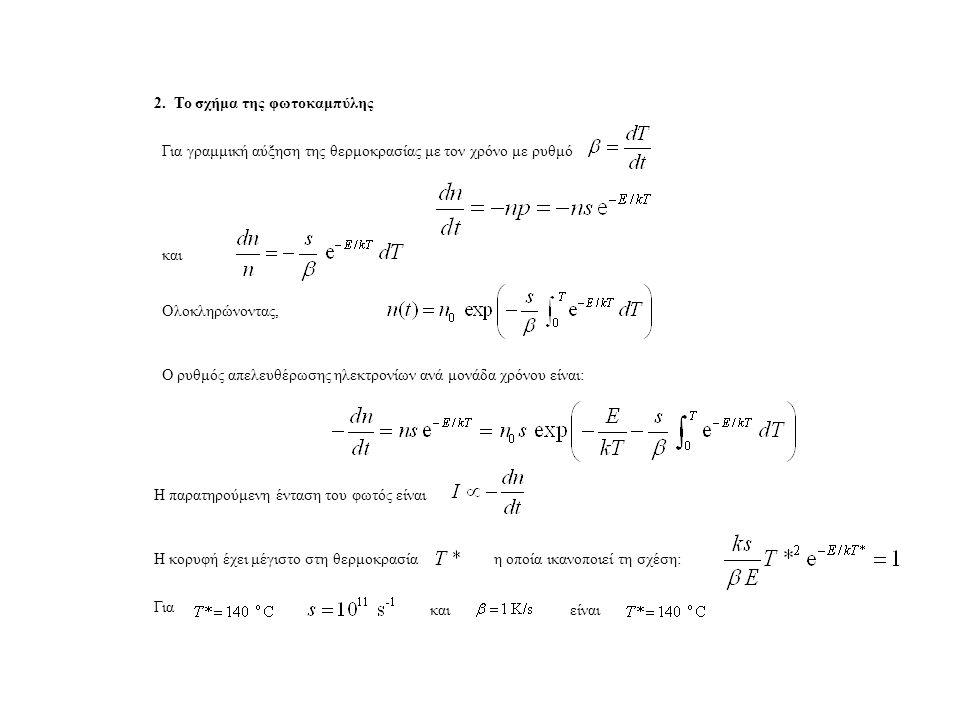 2. Το σχήμα της φωτοκαμπύλης και Ολοκληρώνοντας, Για γραμμική αύξηση της θερμοκρασίας με τον χρόνο με ρυθμό Ο ρυθμός απελευθέρωσης ηλεκτρονίων ανά μον