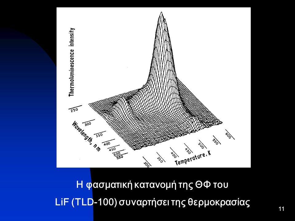 11 Η φασματική κατανομή της ΘΦ του LiF (TLD-100) συναρτήσει της θερμοκρασίας