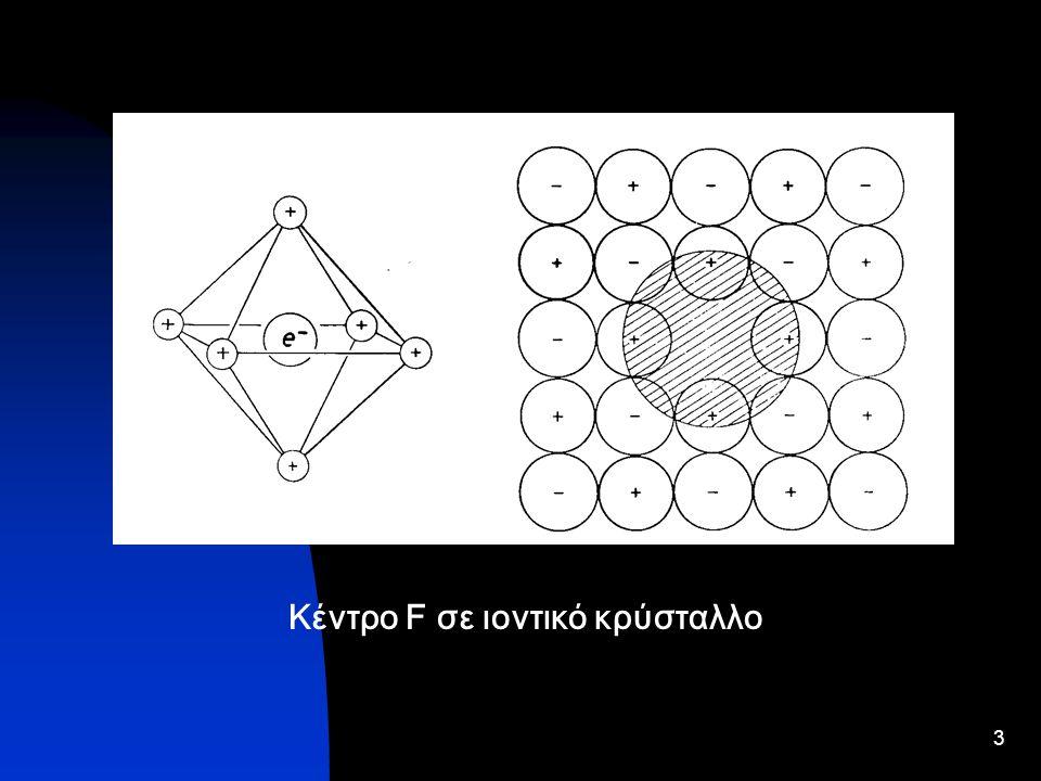 3 Κέντρο F σε ιοντικό κρύσταλλο