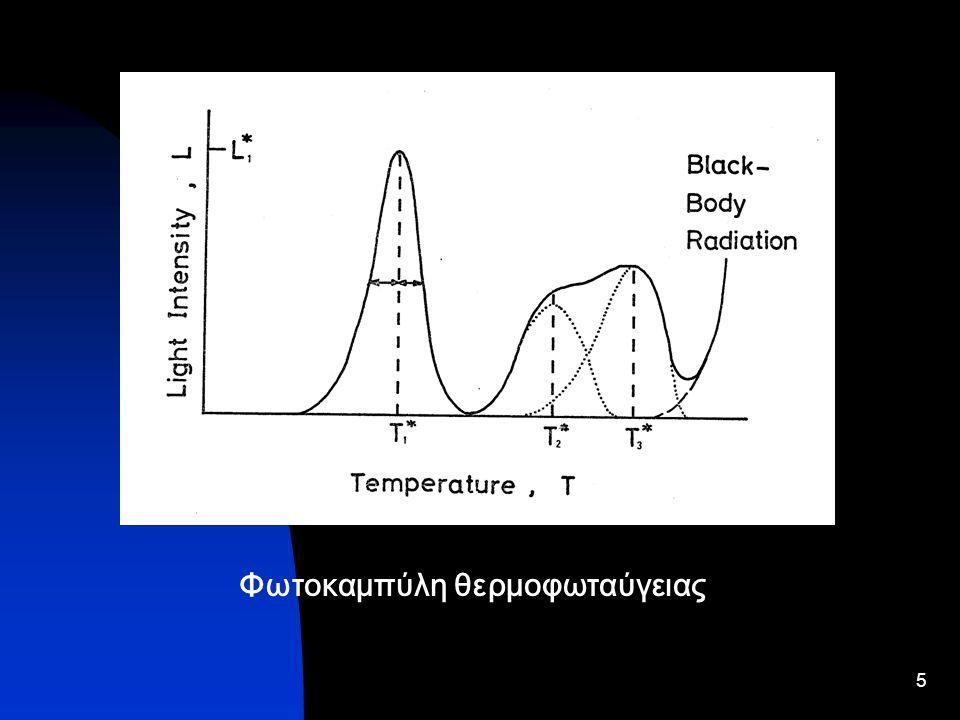 5 Φωτοκαμπύλη θερμοφωταύγειας