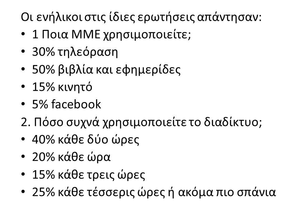 Οι ενήλικοι στις ίδιες ερωτήσεις απάντησαν: 1 Ποια ΜΜΕ χρησιμοποιείτε; 30% τηλεόραση 50% βιβλία και εφημερίδες 15% κινητό 5% facebook 2. Πόσο συχνά χρ