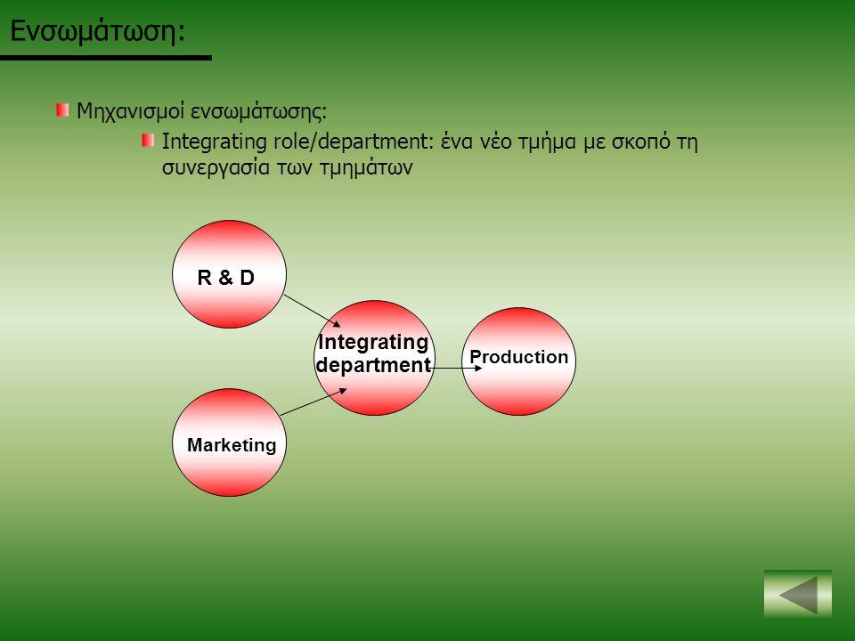Ενσωμάτωση: Μηχανισμοί ενσωμάτωσης: Integrating role/department: ένα νέο τμήμα με σκοπό τη συνεργασία των τμημάτων R & D Marketing Production Integrat