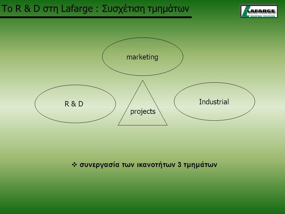 Το R & D στη Lafarge : Συσχέτιση τμημάτων projects marketing R & D Industrial  συνεργασία των ικανοτήτων 3 τμημάτων