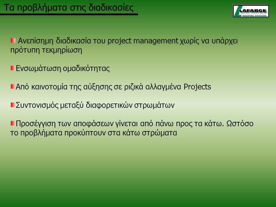 Ανεπίσημη διαδικασία του project management χωρίς να υπάρχει πρότυπη τεκμηρίωση Ενσωμάτωση ομαδικότητας Από καινοτομία της αύξησης σε ριζικά αλλαγμένα Projects Συντονισμός μεταξύ διαφορετικών στρωμάτων Προσέγγιση των αποφάσεων γίνεται από πάνω προς τα κάτω.