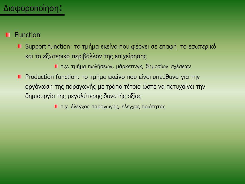 Function Maintenance function: το τμήμα εκείνο που είναι υπεύθυνο για τη λειτουργία των υπολοίπων τμημάτων π.χ.