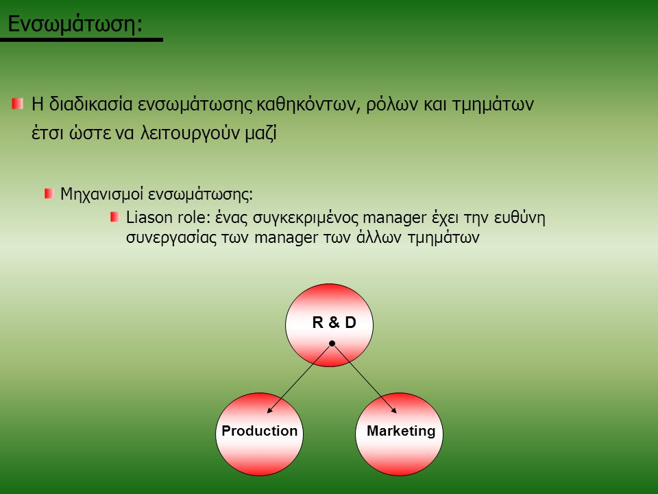 Ενσωμάτωση: Η διαδικασία ενσωμάτωσης καθηκόντων, ρόλων και τμημάτων έτσι ώστε να λειτουργούν μαζί Μηχανισμοί ενσωμάτωσης: Liason role: ένας συγκεκριμένος manager έχει την ευθύνη συνεργασίας των manager των άλλων τμημάτων R & D ProductionMarketing