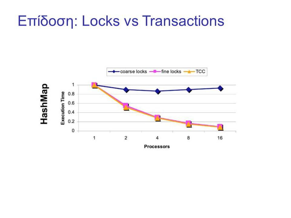 Composability: Locks  Η σύνθεση lock-based κώδικα είναι δύσκολη – Σκοπός: απόκρυψη ενδιάμεσης κατάστασης κατά τη μεταφορά – Χρειαζόμαστε καθολική πολιτική για το κλείδωμα δεν μπορεί πάντα να αποφασιστεί a priori  Fine-grain locking: μπορεί να οδηγήσει σε deadlocks